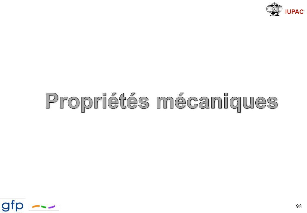 Propriétés mécaniques
