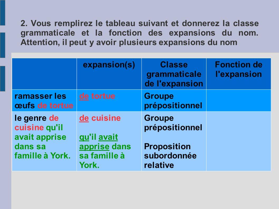 Classe grammaticale de l expansion Fonction de l expansion