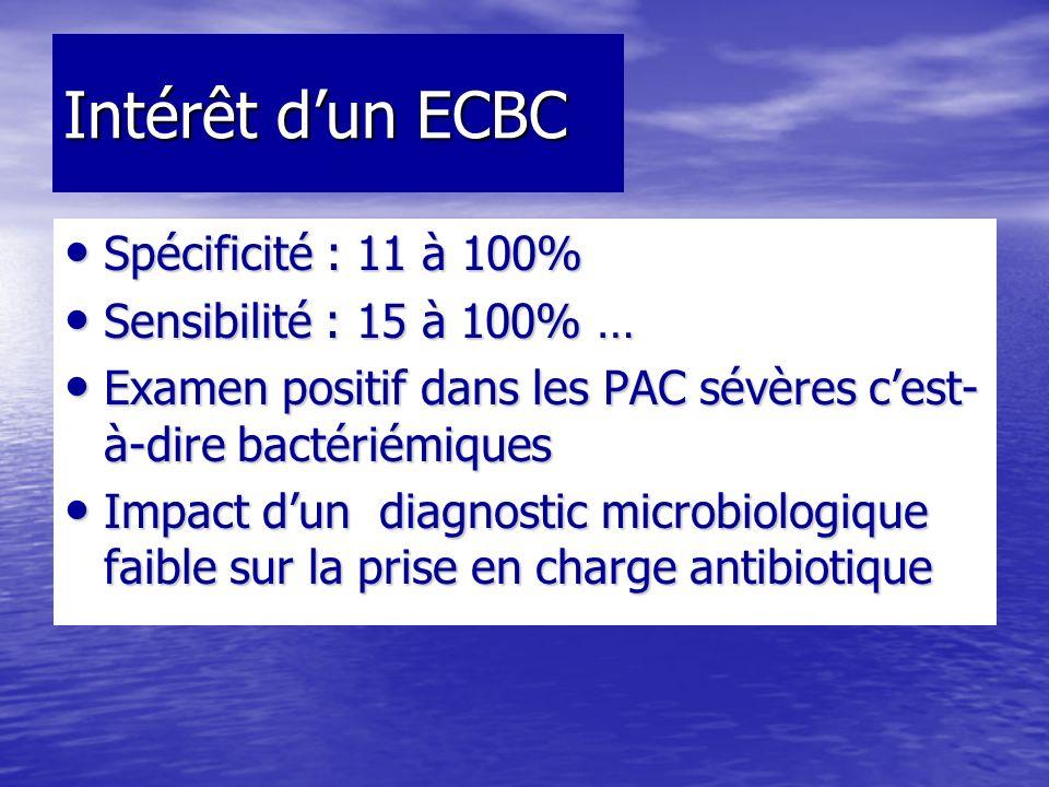 Intérêt d'un ECBC Spécificité : 11 à 100% Sensibilité : 15 à 100% …