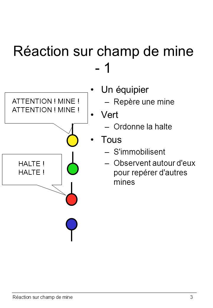 Réaction sur champ de mine - 1