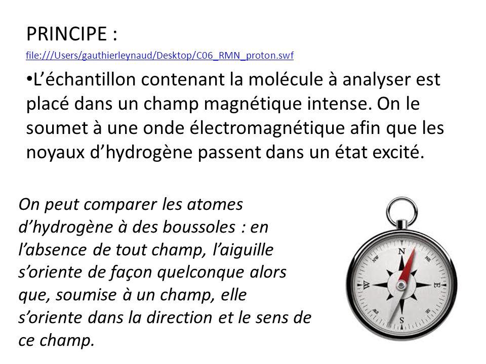 PRINCIPE : file:///Users/gauthierleynaud/Desktop/C06_RMN_proton.swf.