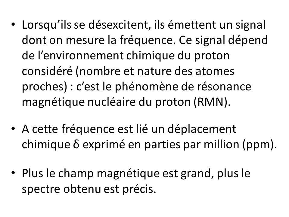 Lorsqu'ils se désexcitent, ils émettent un signal dont on mesure la fréquence. Ce signal dépend de l'environnement chimique du proton considéré (nombre et nature des atomes proches) : c'est le phénomène de résonance magnétique nucléaire du proton (RMN).
