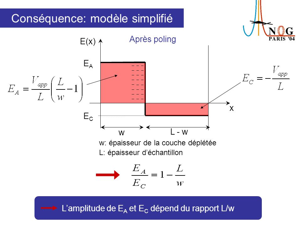 Conséquence: modèle simplifié