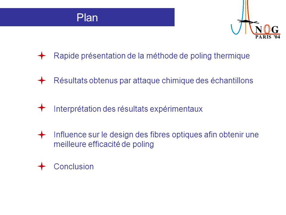 Plan Rapide présentation de la méthode de poling thermique