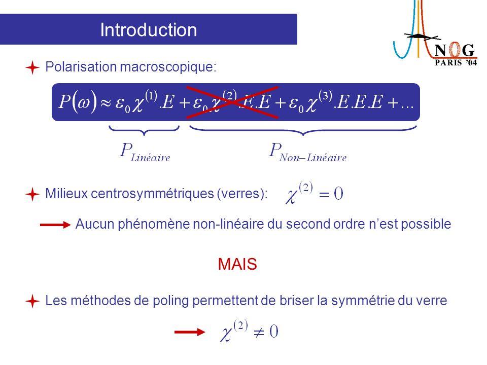 Introduction MAIS Polarisation macroscopique: