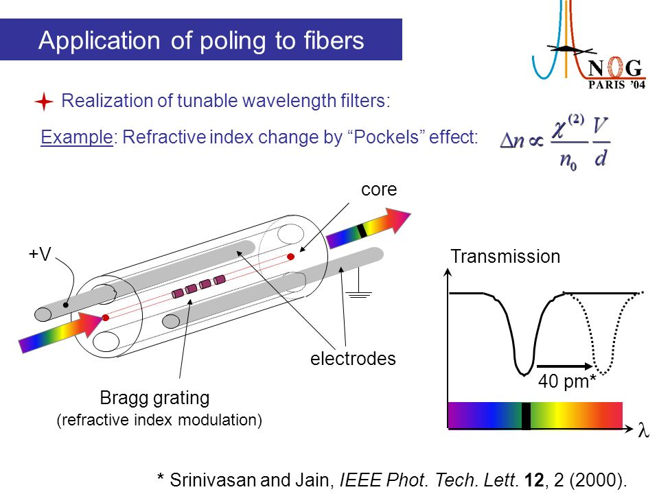 Application of poling to fibers