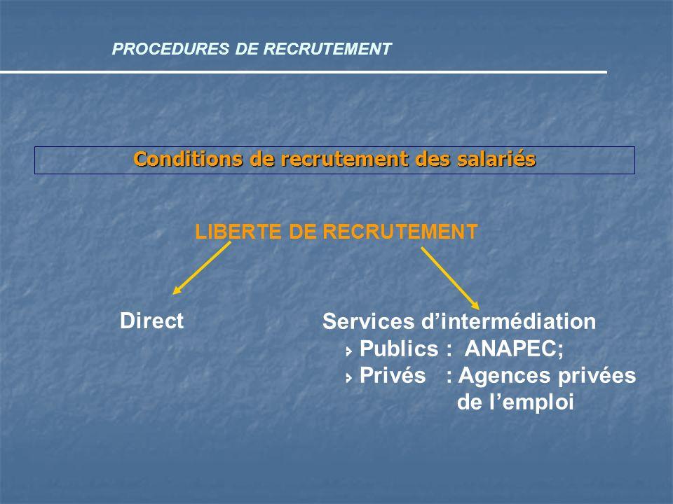 Conditions de recrutement des salariés