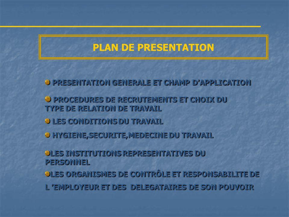 PLAN DE PRESENTATION PRESENTATION GENERALE ET CHAMP D'APPLICATION. PROCEDURES DE RECRUTEMENTS ET CHOIX DU TYPE DE RELATION DE TRAVAIL.