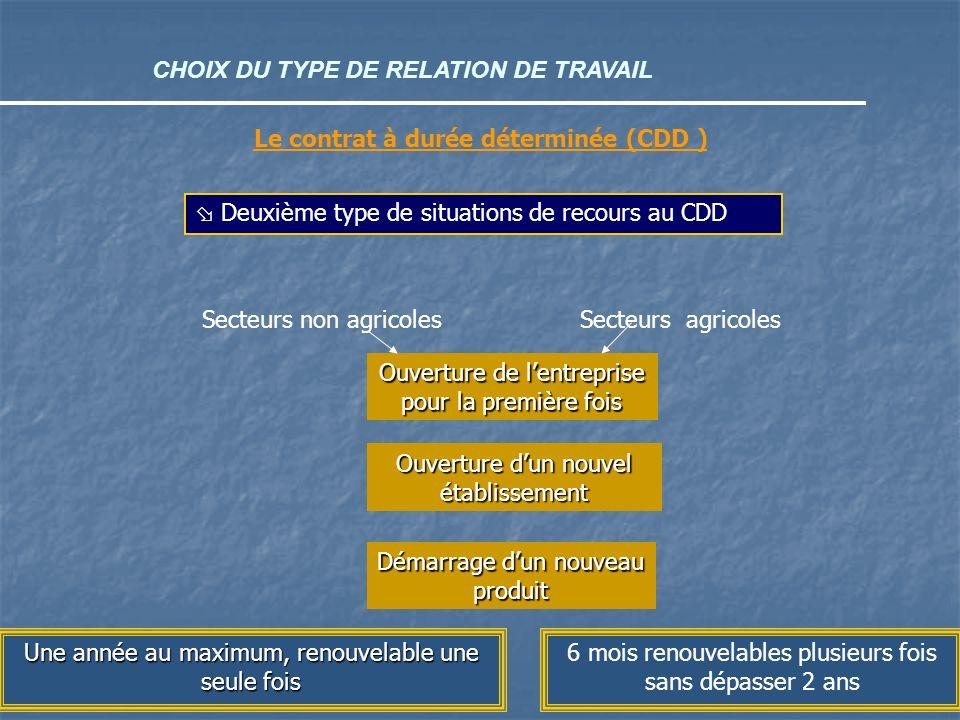 Le contrat à durée déterminée (CDD )