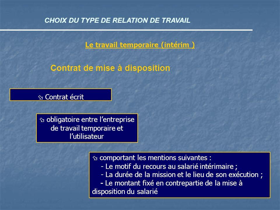Le travail temporaire (intérim ) Contrat de mise à disposition