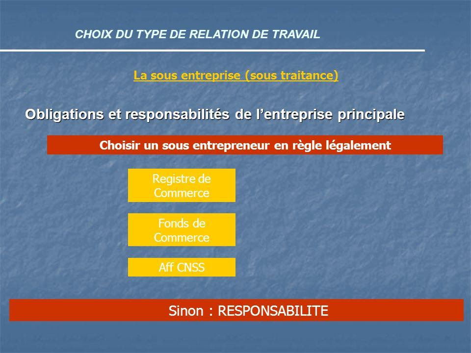 Obligations et responsabilités de l'entreprise principale