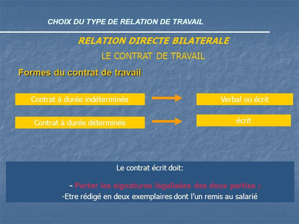 RELATION DIRECTE BILATERALE LE CONTRAT DE TRAVAIL