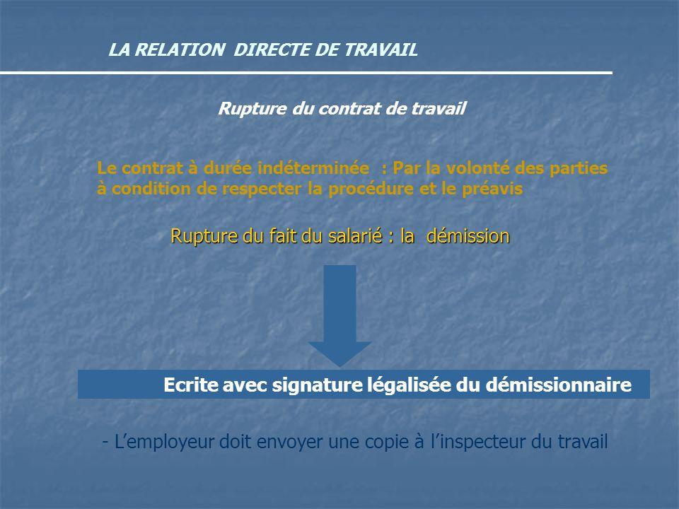 Ecrite avec signature légalisée du démissionnaire