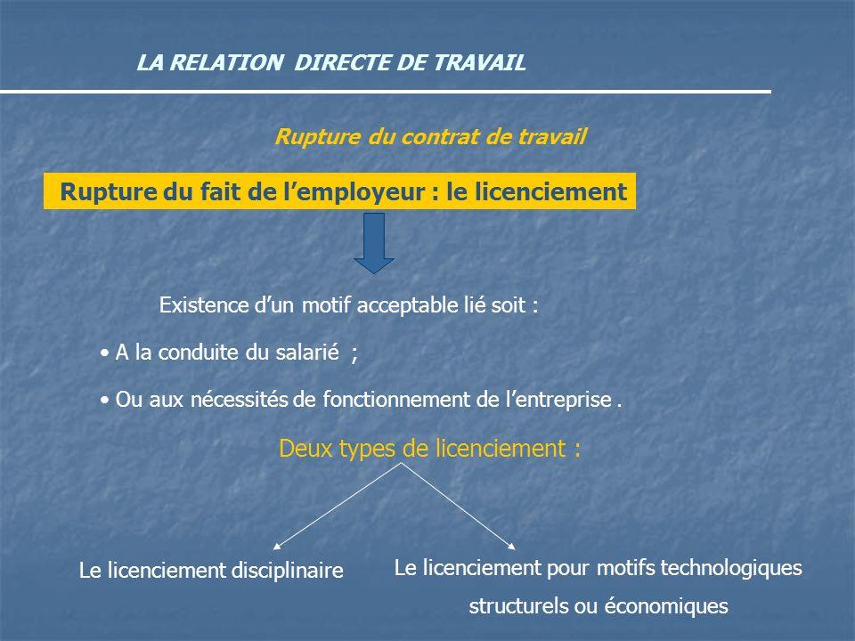 Rupture du fait de l'employeur : le licenciement