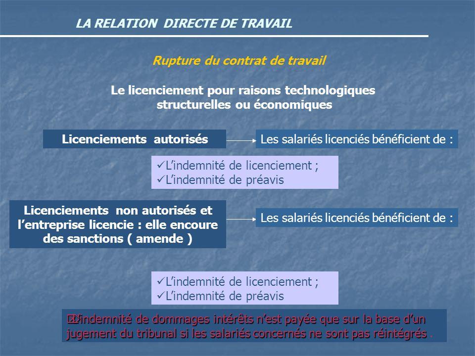 LA RELATION DIRECTE DE TRAVAIL