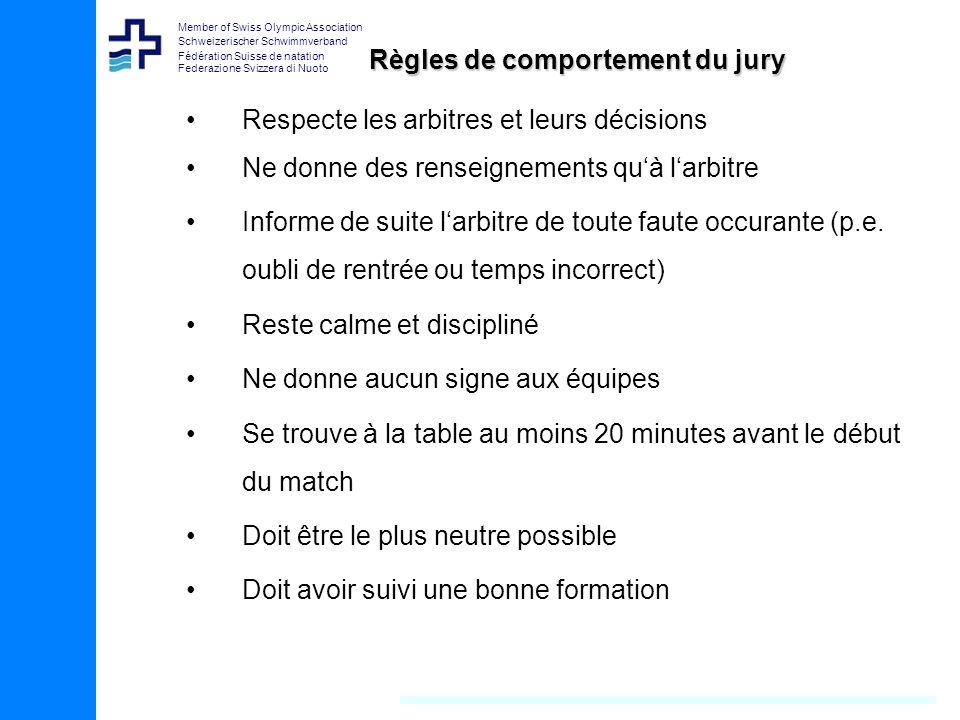 Règles de comportement du jury