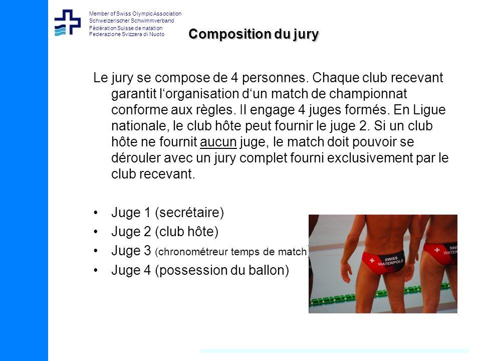 Composition du jury