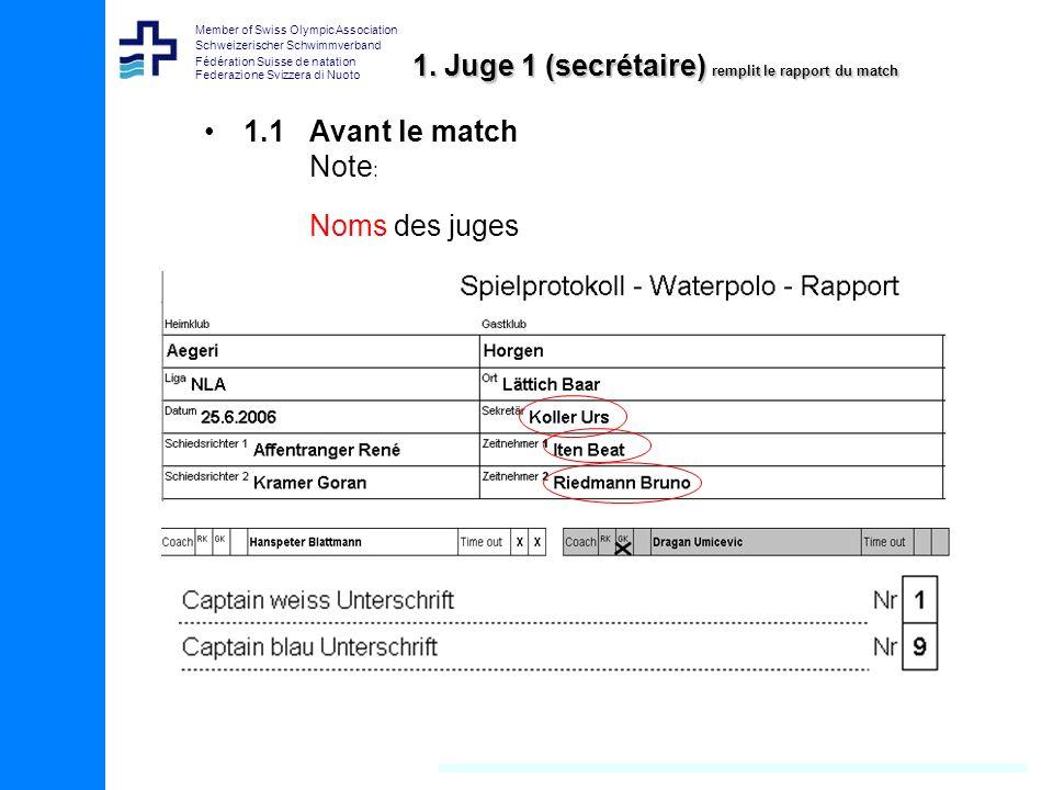 1. Juge 1 (secrétaire) remplit le rapport du match