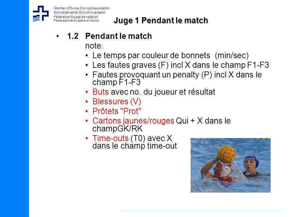 Juge 1 Pendant le match 1.2 Pendant le match. note: Le temps par couleur de bonnets (min/sec) Les fautes graves (F) incl X dans le champ F1-F3.