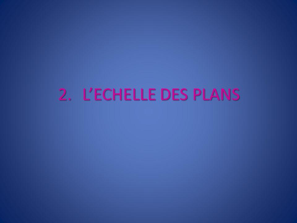 L'ECHELLE DES PLANS