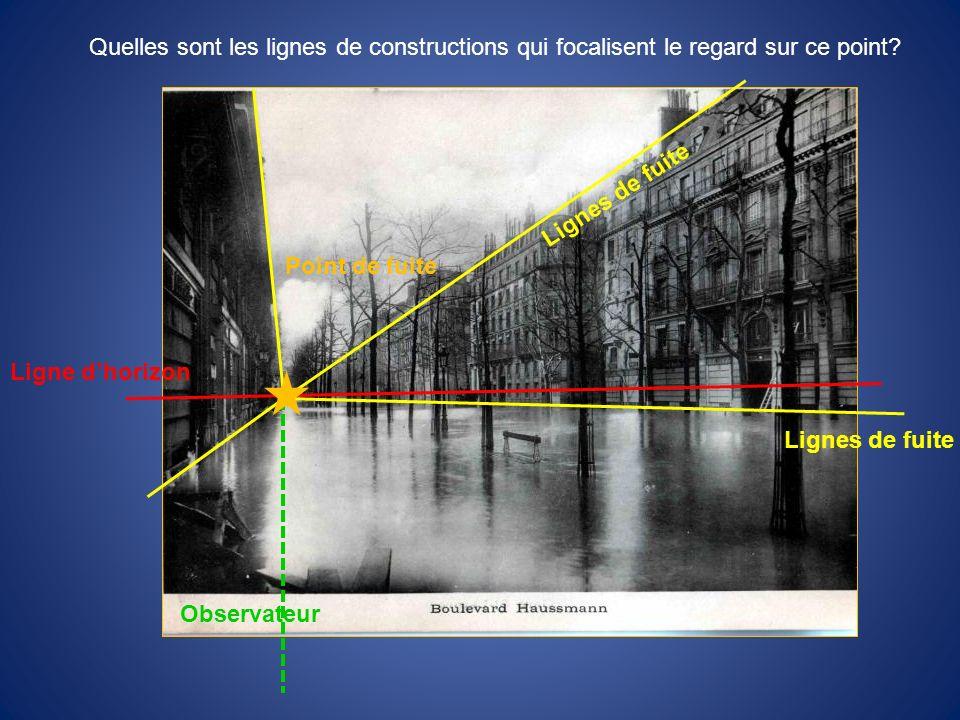 Quelles sont les lignes de constructions qui focalisent le regard sur ce point