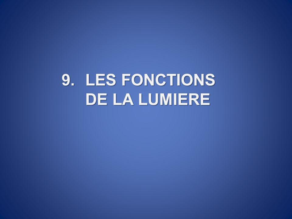 LES FONCTIONS DE LA LUMIERE