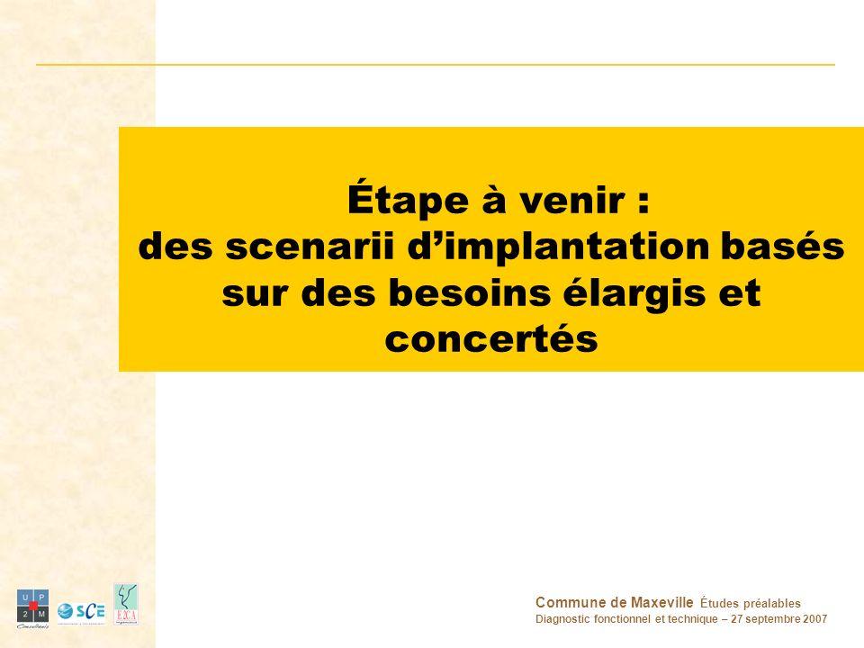 Étape à venir : des scenarii d'implantation basés sur des besoins élargis et concertés