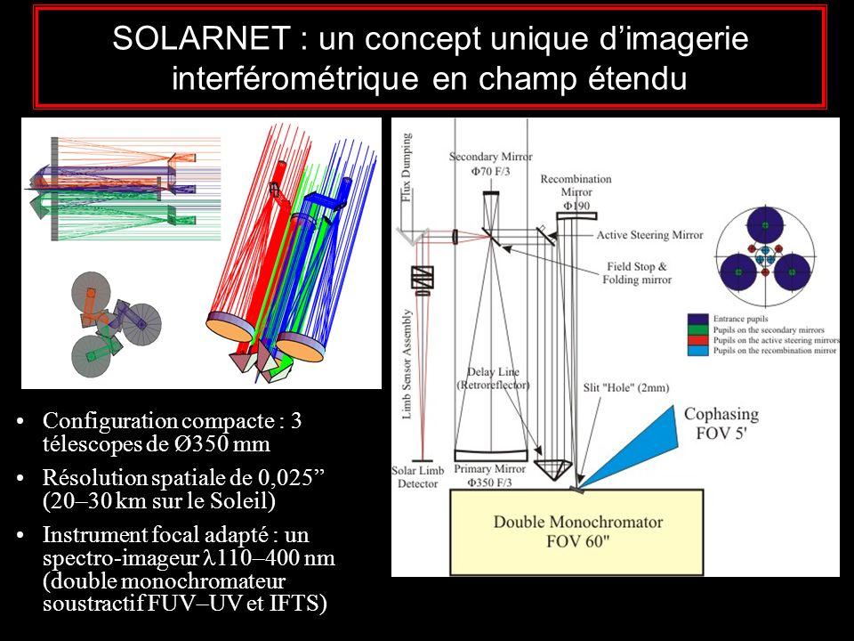 SOLARNET : un concept unique d'imagerie interférométrique en champ étendu
