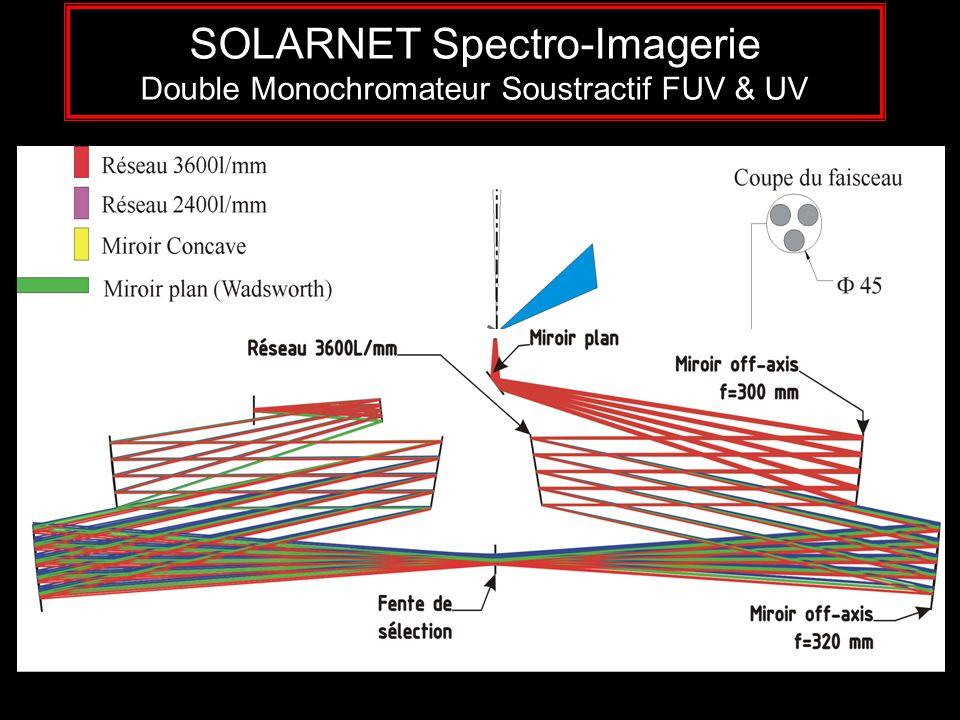 SOLARNET Spectro-Imagerie Double Monochromateur Soustractif FUV & UV