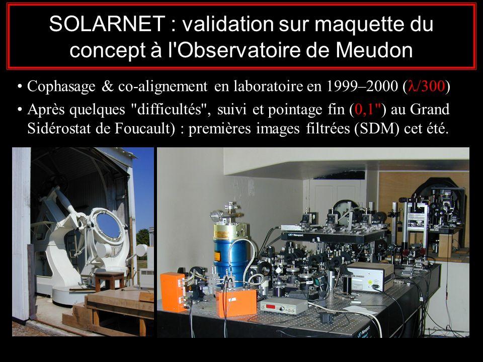 SOLARNET : validation sur maquette du concept à l Observatoire de Meudon