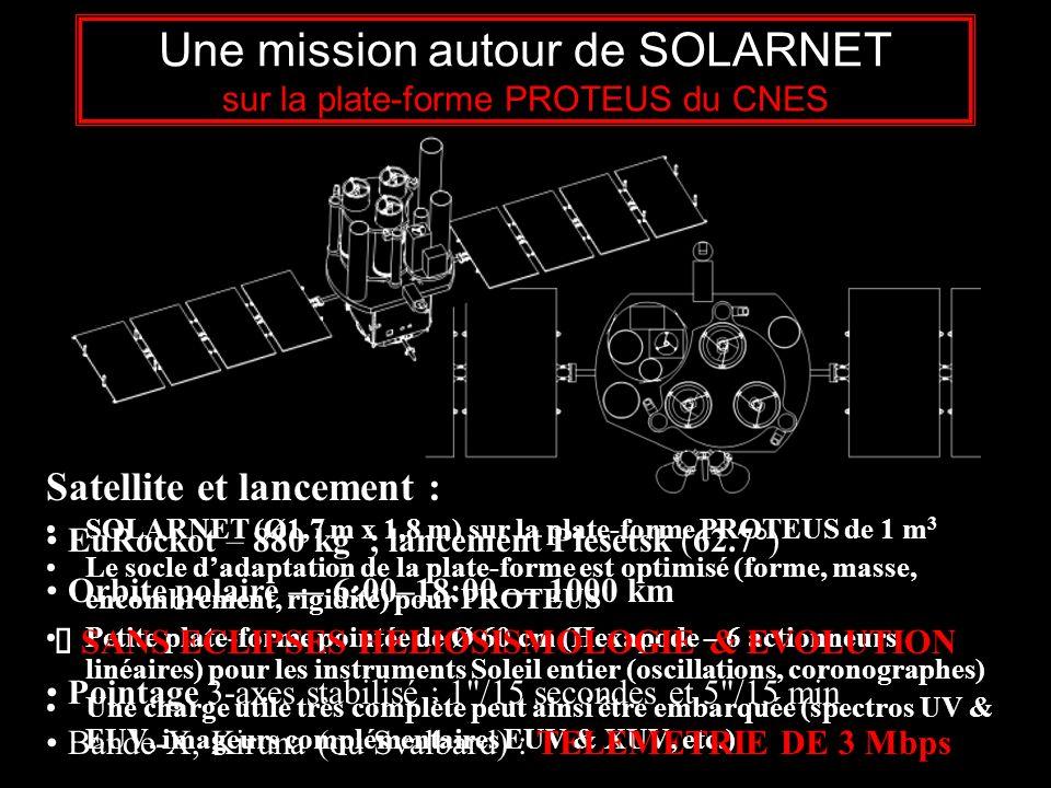 Une mission autour de SOLARNET sur la plate-forme PROTEUS du CNES
