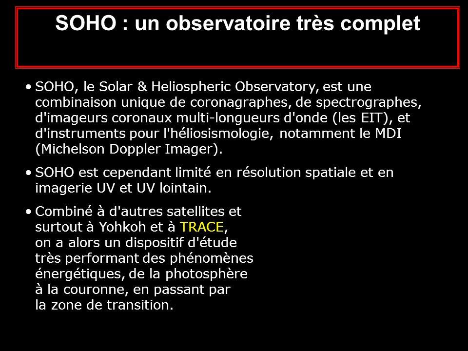 SOHO : un observatoire très complet