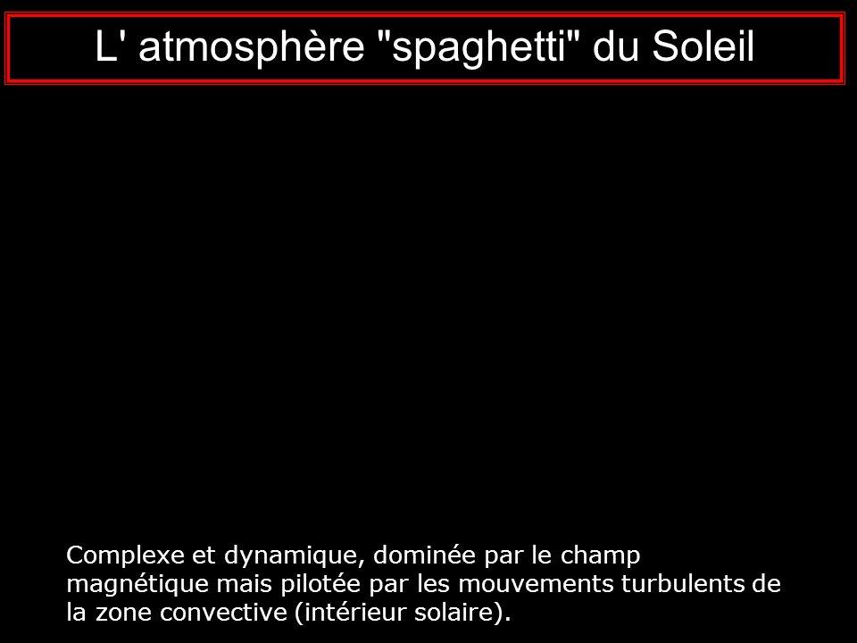 L atmosphère spaghetti du Soleil
