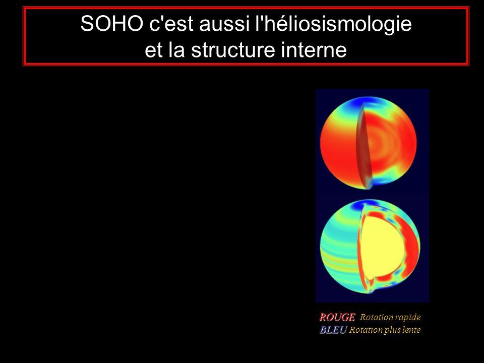 SOHO c est aussi l héliosismologie et la structure interne