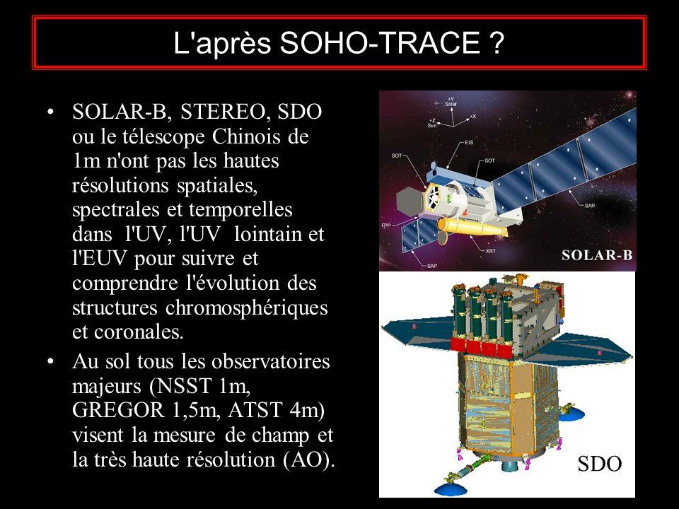 L après SOHO-TRACE