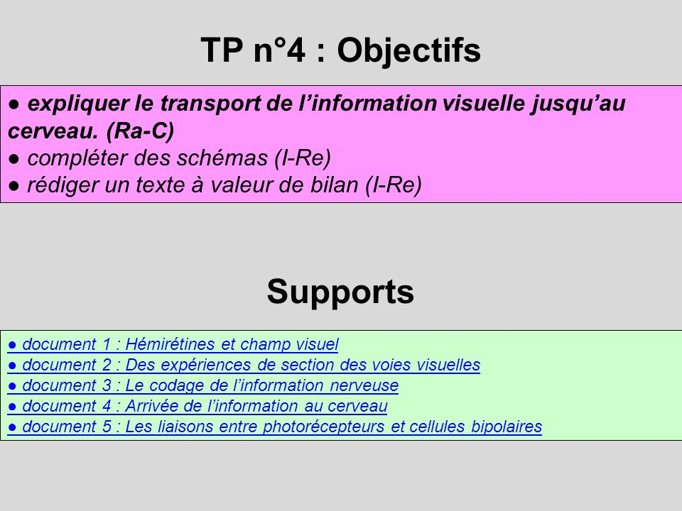 TP n°4 : Objectifs Supports