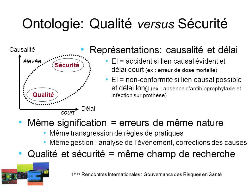 Ontologie: Qualité versus Sécurité