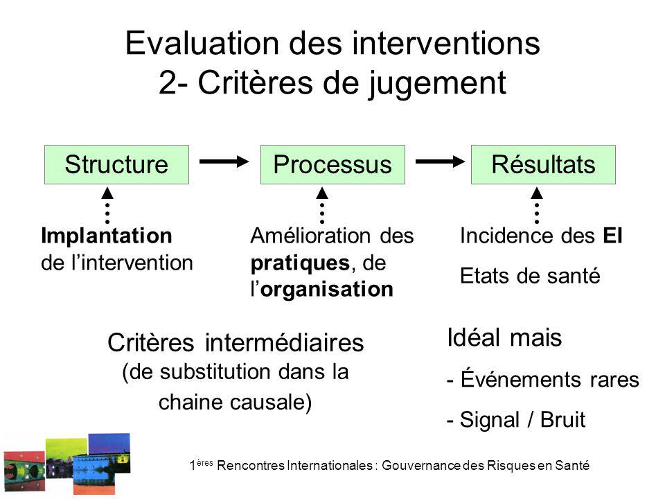Evaluation des interventions 2- Critères de jugement