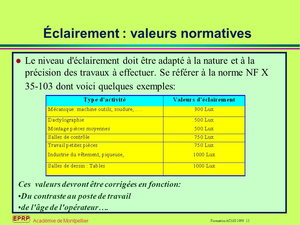 Éclairement : valeurs normatives