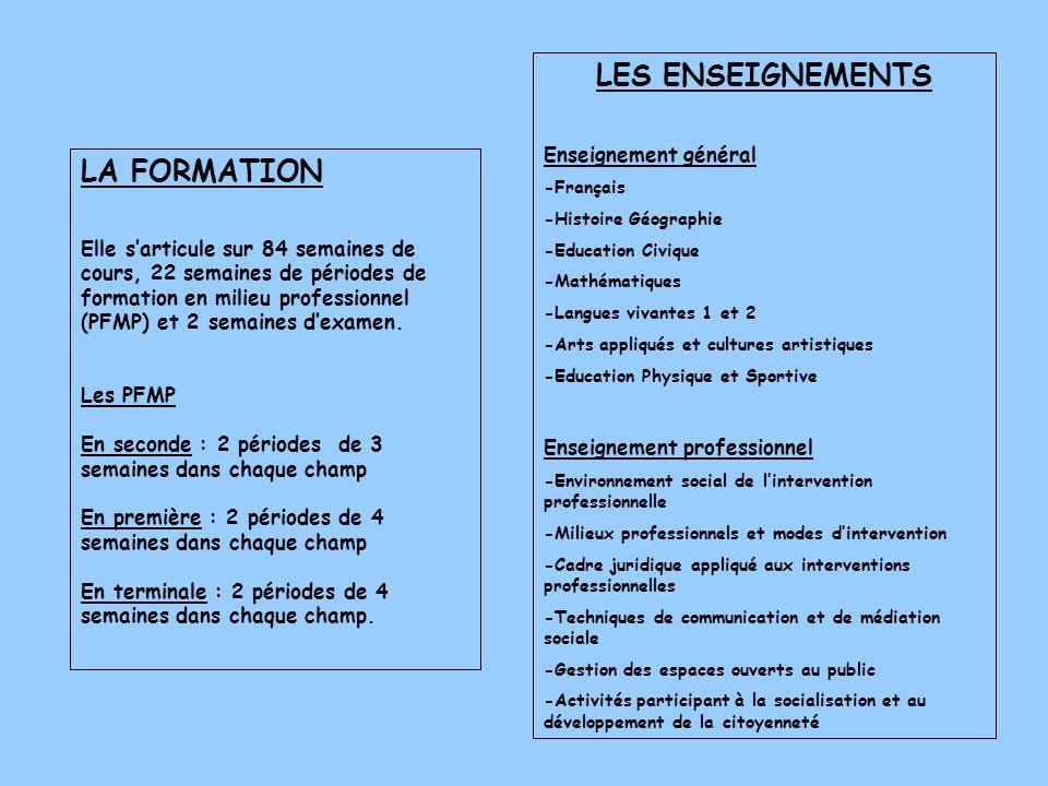 LES ENSEIGNEMENTS LA FORMATION Enseignement général