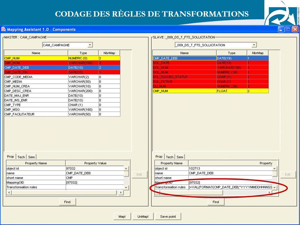 CODAGE DES RÈGLES DE TRANSFORMATIONS