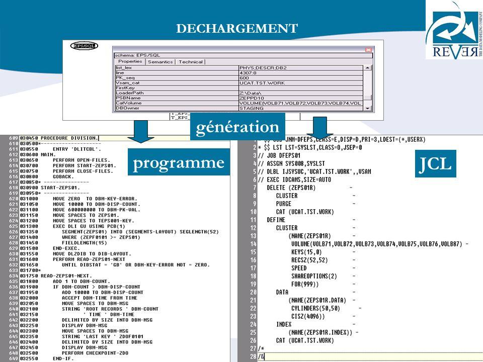 génération programme JCL