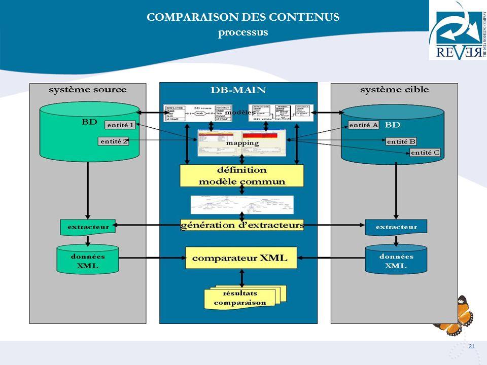 COMPARAISON DES CONTENUS processus