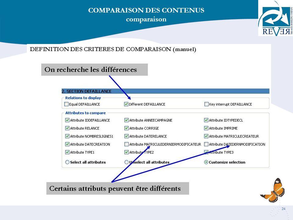 COMPARAISON DES CONTENUS comparaison