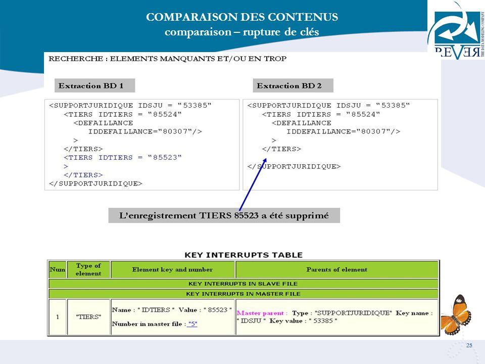 COMPARAISON DES CONTENUS comparaison – rupture de clés
