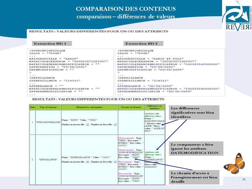 COMPARAISON DES CONTENUS comparaison – différences de valeurs