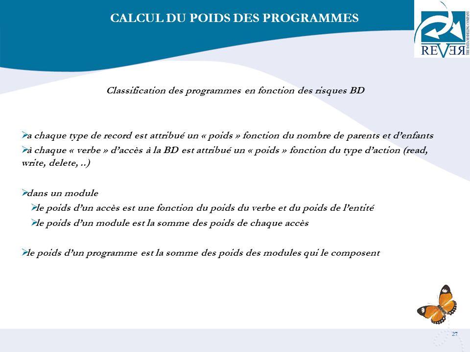 CALCUL DU POIDS DES PROGRAMMES