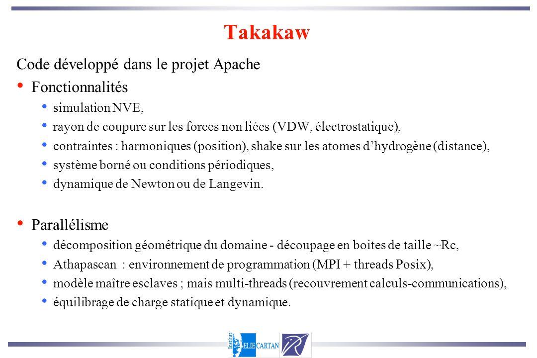 Takakaw Code développé dans le projet Apache Fonctionnalités