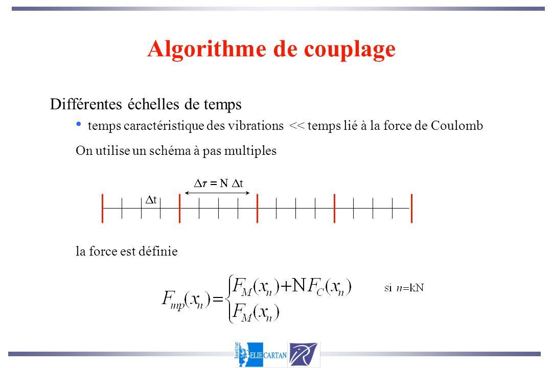 Algorithme de couplage