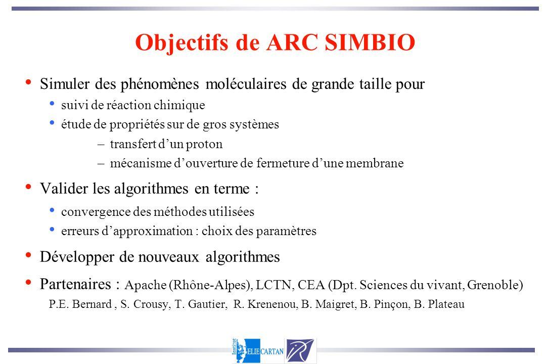 Objectifs de ARC SIMBIO